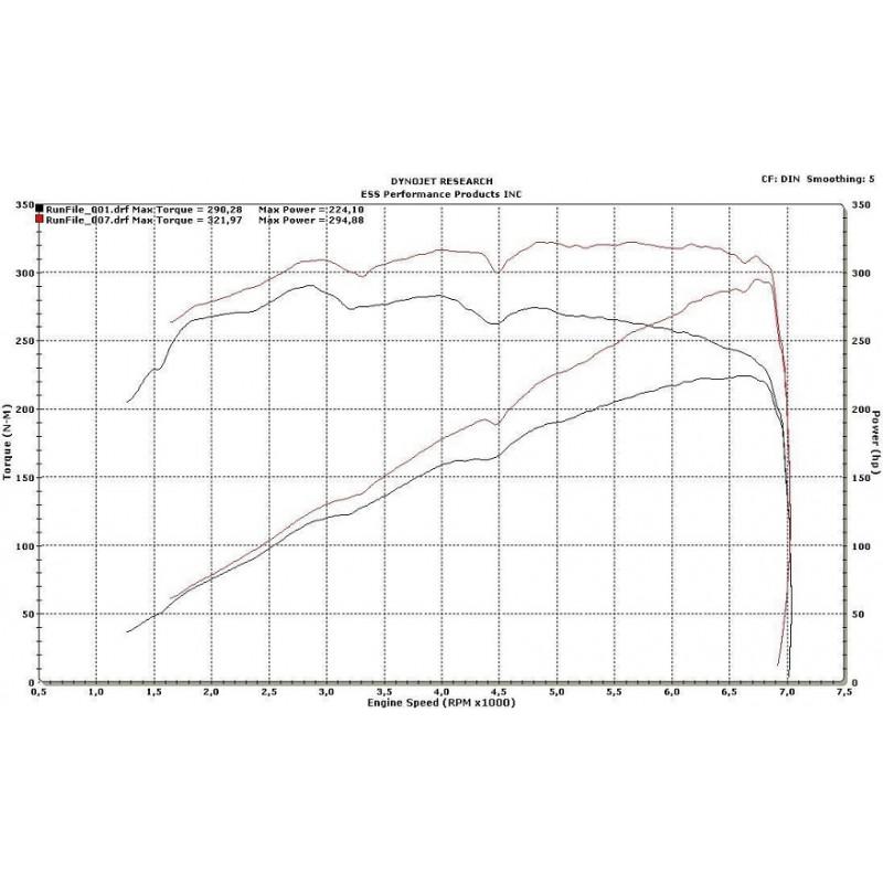 ESS N52 VT1 Supercharger System (Gen 2) for BMW Z Series E85 - E86