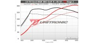 Unitronic Stage 2 ECU & DSG Stage 2 Software Combo for (MK7 R)