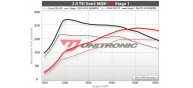 Unitronic Stage 1 ECU & DSG Stage 1 Software Combo for 2.0T MQB