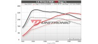 Unitronic Stage 2 ECU & DSG Stage 2 Software Combo for 2.0T MQB