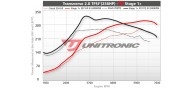 Unitronic Stage 1+ Software for Golf R 2.0TFSI