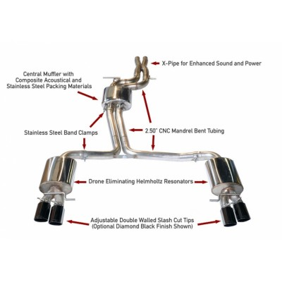 AWE Tuning 3.0T Touring Edition Exhaust (102mm)