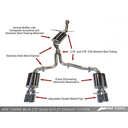 AWE Tuning Touring Edition Exhaust - Quad Tip