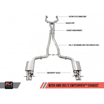 AWE Tuning AMG C63/S SwitchPath Exhaust System