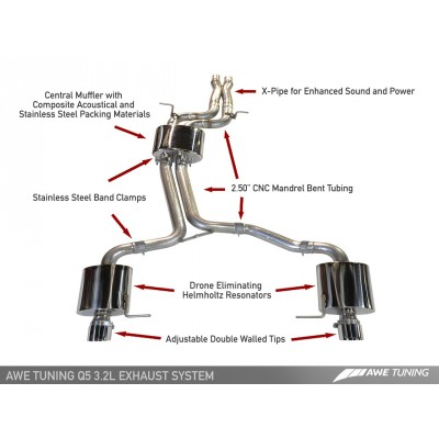 AWE Tuning Q5 3.2L Non-Resonated Exhaust System