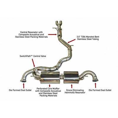 AWE Tuning SwitchPath Exhaust System