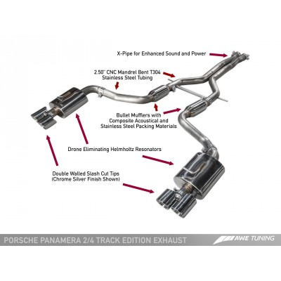 AWE Tuning Track Edition Exhaust for 970