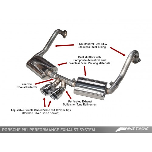 AWE Tuning Performance Exhaust for 981