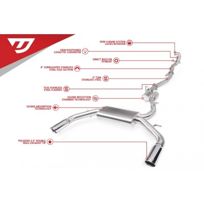 Unitronic A3 Turbo Back Exhaust