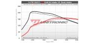 Unitronic Cold Air Intake for 1.4TSI
