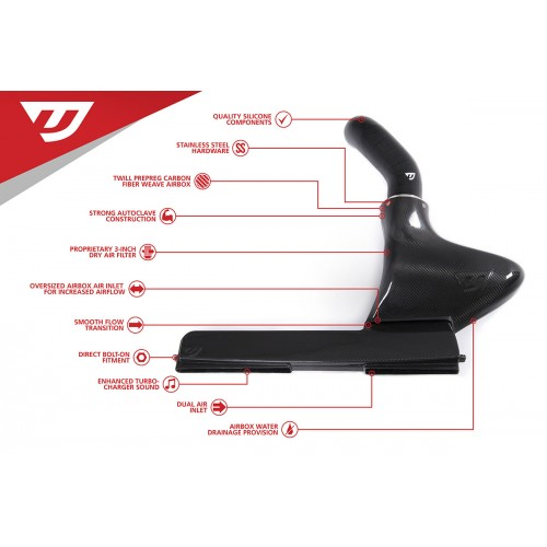 Unitronic Cold Air Intake System for 1.8/2.0 TSI MQB